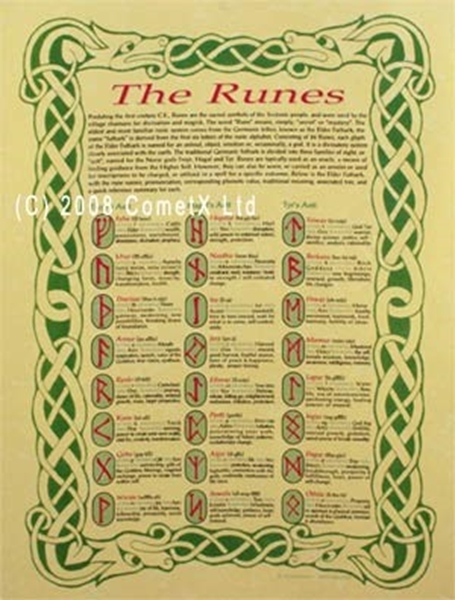 Picture of The Runes - Quick Reference Poster (A4)