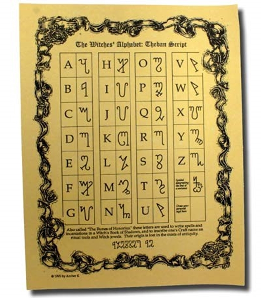 Picture of The Witches Alphabet - Quick Reference Guide