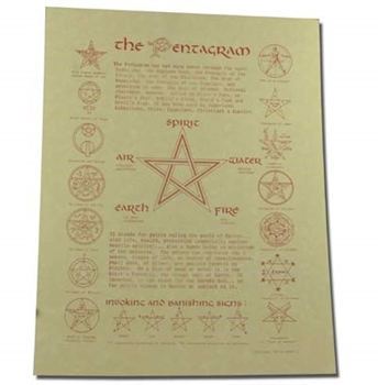 Picture of The Pentagram - Quick Reference Guide (A4)
