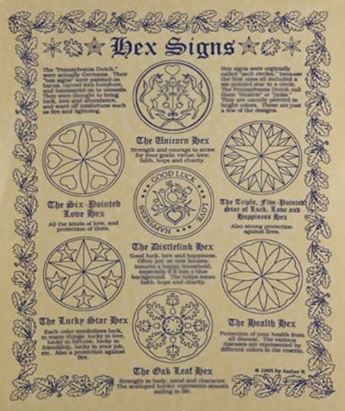 Picture of Hex Signs - Quick Reference Guide